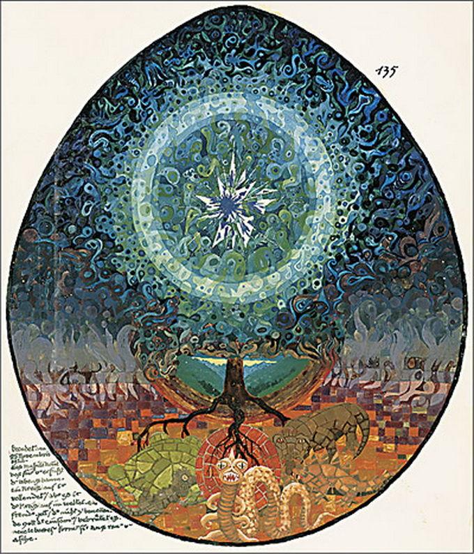 Los Arquetipos y Jung