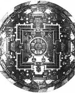 El Simbolismo del Mandala