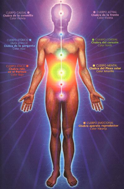 El Cuerpo Magnético